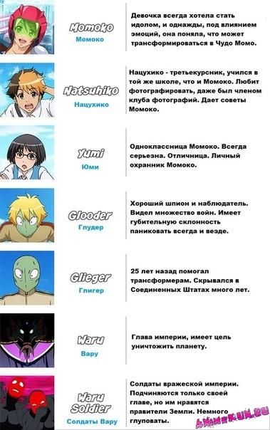 Новое аниме по игре Wonder Momo