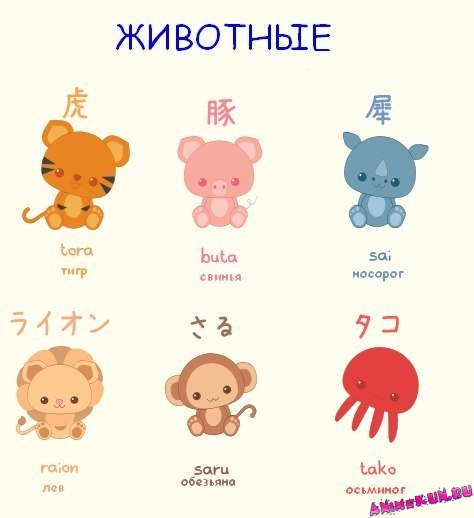 животные на японском